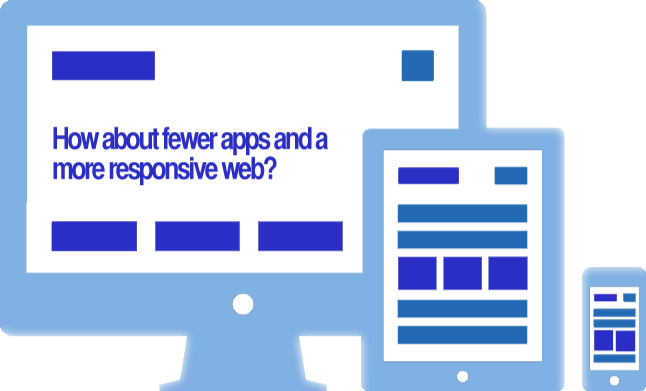 responsive web on many devices