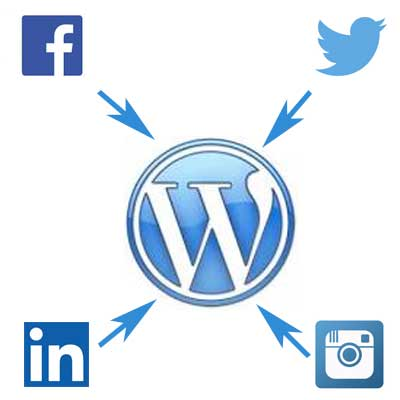 Use Social Media to Drive Traffic to Your Website