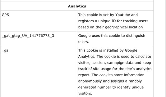 Cookies description and identification